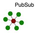 PubSub