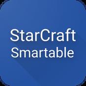 StarCraft2 Smartable