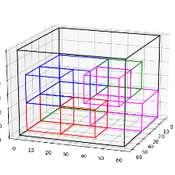 3D Bin Packing Algorithm